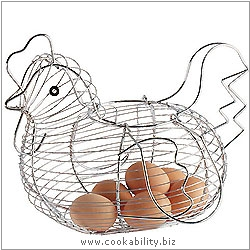 Kitchencraft Wire Chicken Egg Basket. Derived work from original images, © Thomas Plant 2007, used with permission.
